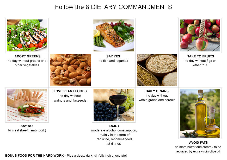 Mediterranean Diet consists fruits, vegetables, fish and nuts